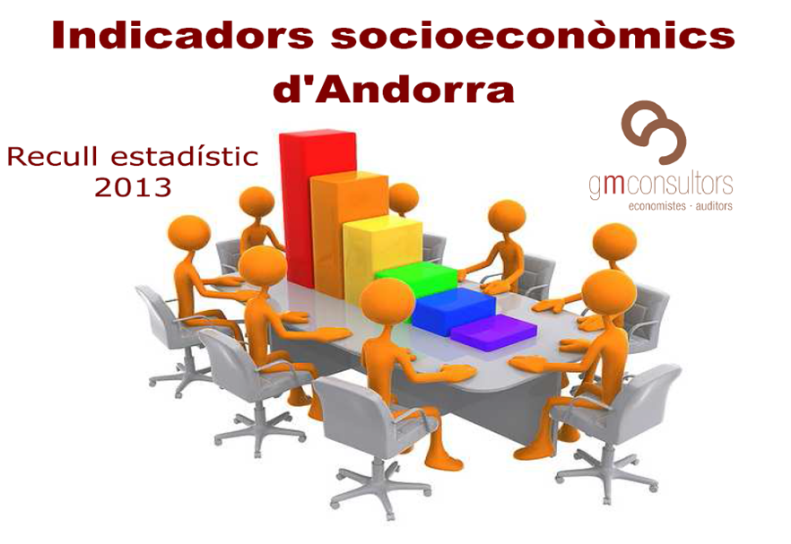 indicadors econòmics d'Andorra
