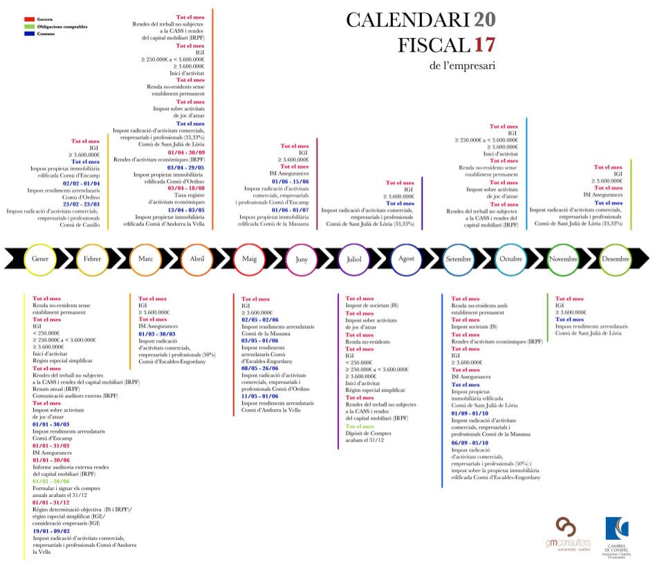 Calendari Fiscal 2017